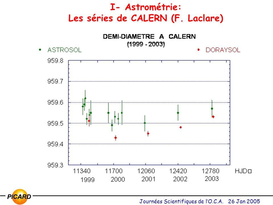Journées Scientifiques de lO.C.A. 26 Jan 2005 I- Astrométrie: Les séries de CALERN (F. Laclare)