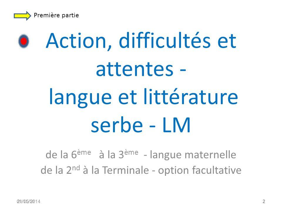 Le Cadre Commun Européen des Langues et le portfolio pour les enfants de 6 à 11 ans 21/05/2014 32 Utilisés par Angelina Djordjevic