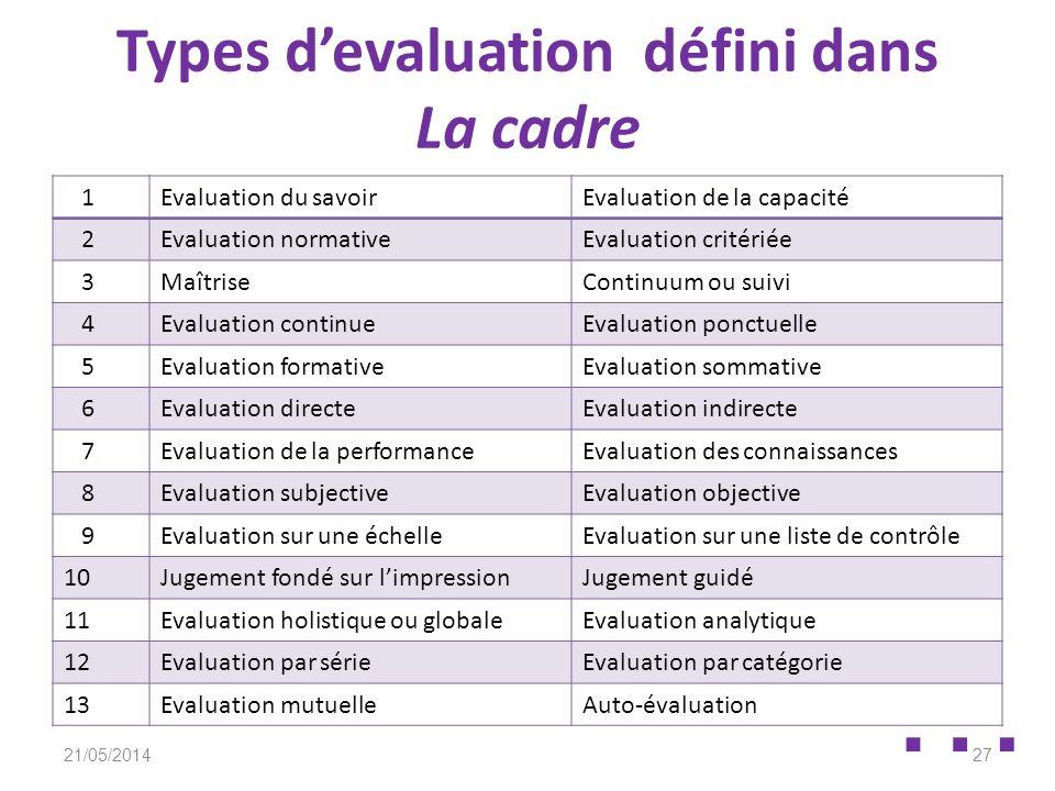 L'évaluation (par compétences et par niveaux de compétences) Cinquième partie 21/05/201426