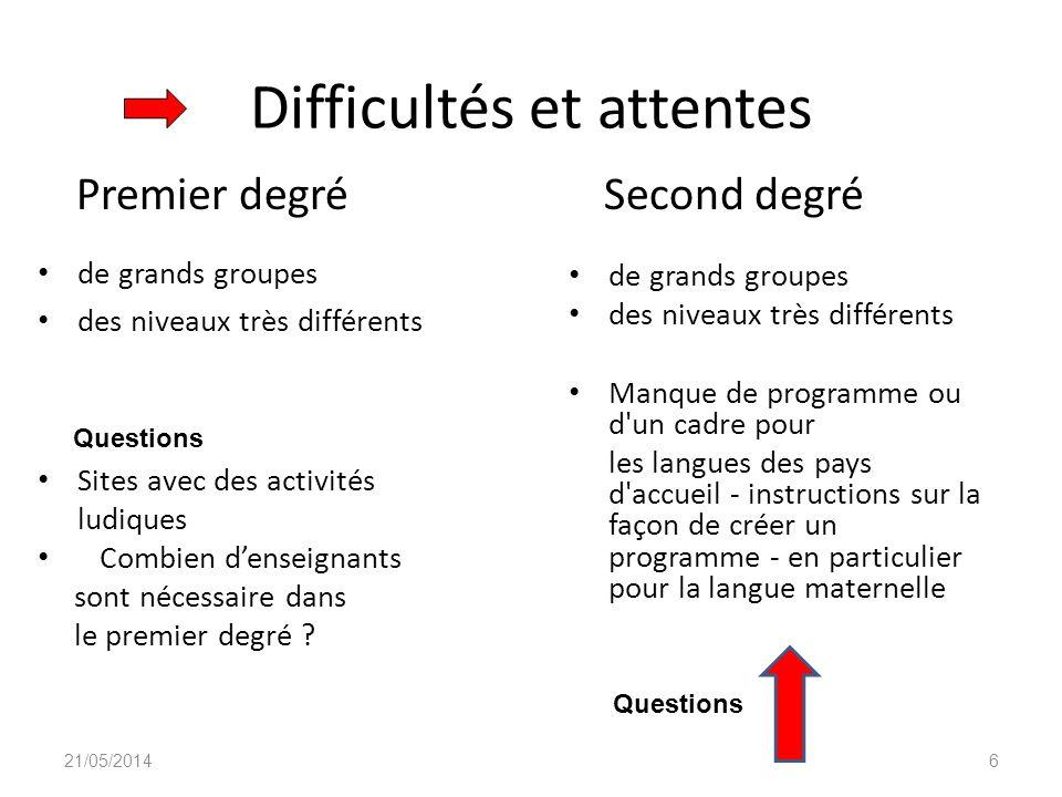 Difficultés et attentes de grands groupes des niveaux très différents Premier degré Second degré Sites avec des activités ludiques Combien denseignants sont nécessaire dans le premier degré .