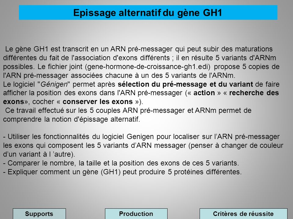 Epissage alternatif du gène GH1 Le gène GH1 est transcrit en un ARN pré-messager qui peut subir des maturations différentes du fait de l'association d