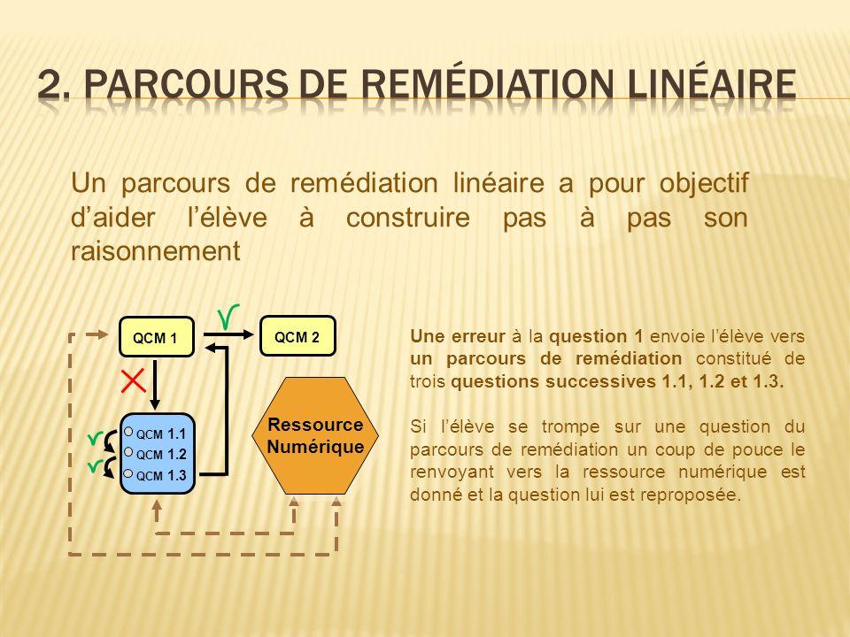 Un parcours de remédiation linéaire a pour objectif daider lélève à construire pas à pas son raisonnement Une erreur à la question 1 envoie lélève vers un parcours de remédiation constitué de trois questions successives 1.1, 1.2 et 1.3.