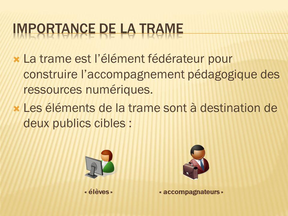 « élèves »« accompagnateurs » La trame est lélément fédérateur pour construire laccompagnement pédagogique des ressources numériques.