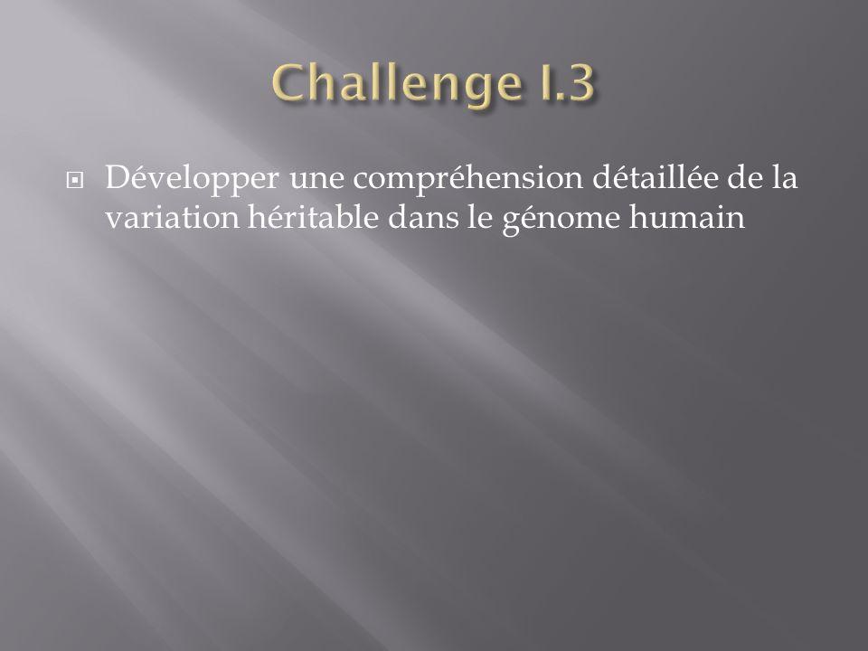 Développer une compréhension détaillée de la variation héritable dans le génome humain