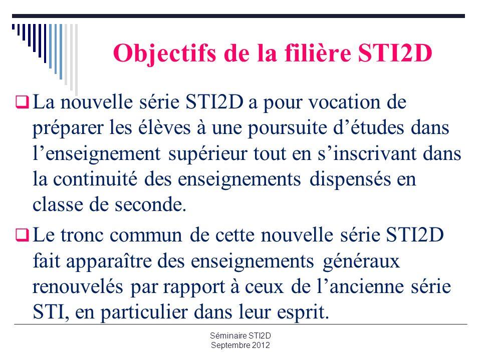 Objectifs de la filière STI2D La nouvelle série STI2D a pour vocation de préparer les élèves à une poursuite détudes dans lenseignement supérieur tout en sinscrivant dans la continuité des enseignements dispensés en classe de seconde.
