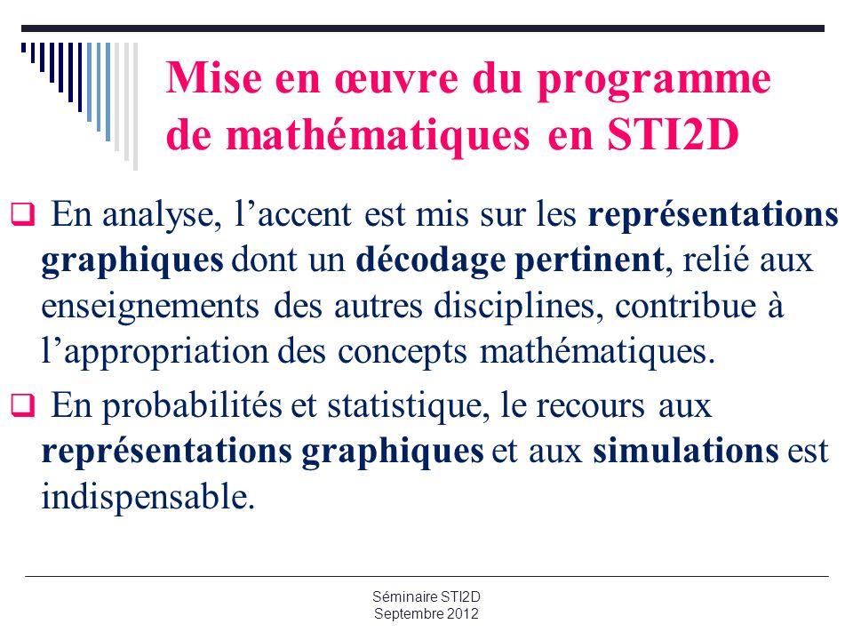 Mise en œuvre du programme de mathématiques en STI2D En analyse, laccent est mis sur les représentations graphiques dont un décodage pertinent, relié aux enseignements des autres disciplines, contribue à lappropriation des concepts mathématiques.