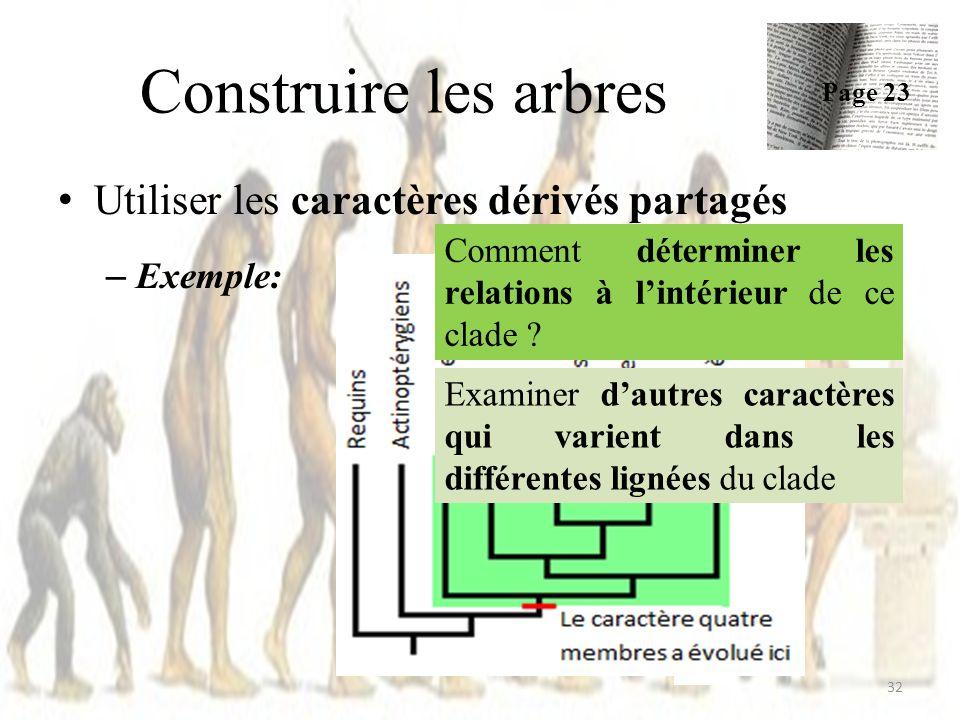 Construire les arbres 32 Utiliser les caractères dérivés partagés – Exemple: Page 23 Comment déterminer les relations à lintérieur de ce clade .