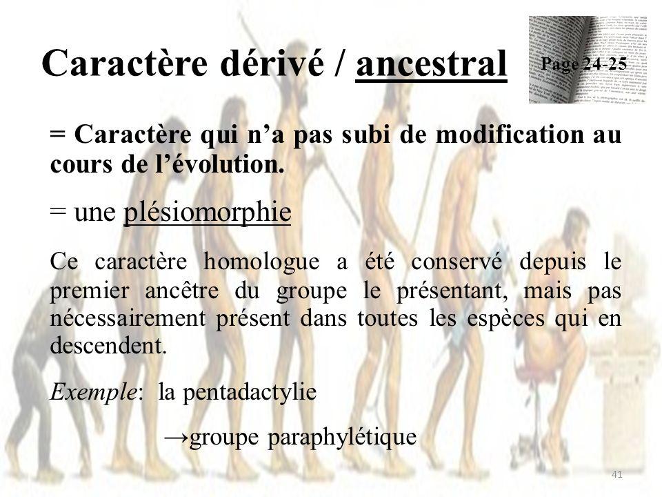 Caractère dérivé / ancestral = Caractère qui na pas subi de modification au cours de lévolution.
