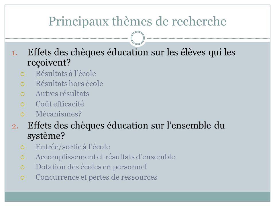Principaux thèmes de recherche 1. Effets des chèques éducation sur les élèves qui les reçoivent.