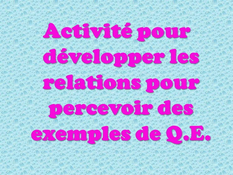 Activité pour développer les relations pour percevoir des exemples de Q.E.