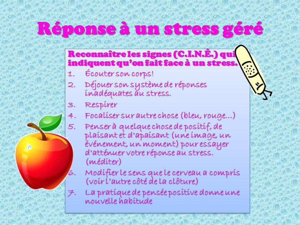 Réponse à un stress géré Reconnaître les signes (C.I.N.É.) qui indiquent quon fait face à un stress.