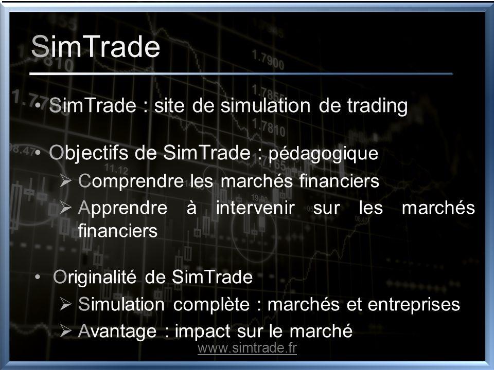 Pour participer à laventure… Contact : François Longin – E-mail : longin@essec.fr – Site : www.simtrade.fr www.simtrade.fr
