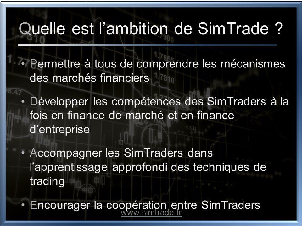 SimTrade Merci beaucoup de votre attention. Questions ? www.simtrade.fr