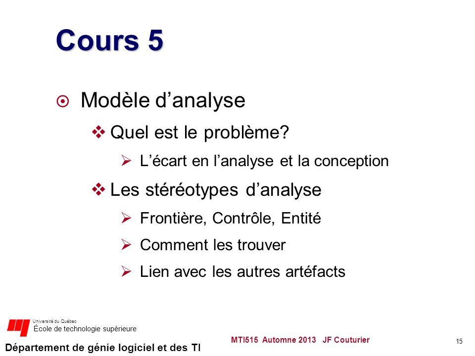 Département de génie logiciel et des TI Université du Québec École de technologie supérieure Cours 5 Modèle danalyse Quel est le problème.