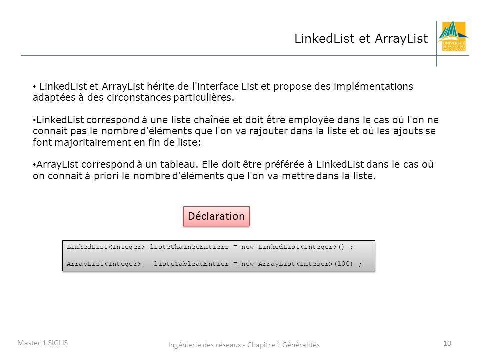 Ingénierie des réseaux - Chapitre 1 Généralités 10 Master 1 SIGLIS LinkedList et ArrayList LinkedList et ArrayList hérite de l interface List et propose des implémentations adaptées à des circonstances particulières.