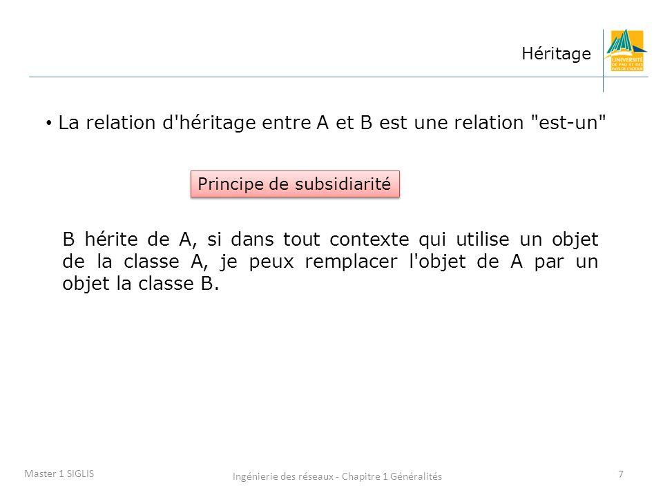 Ingénierie des réseaux - Chapitre 1 Généralités 7 Master 1 SIGLIS Héritage La relation d héritage entre A et B est une relation est-un B hérite de A, si dans tout contexte qui utilise un objet de la classe A, je peux remplacer l objet de A par un objet la classe B.