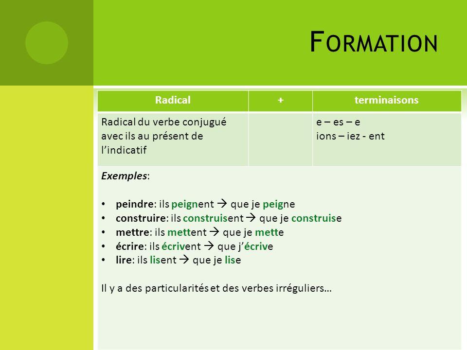 F ORMATION Radical+terminaisons Radical du verbe conjugué avec ils au présent de lindicatif e – es – e ions – iez - ent Exemples: peindre: ils peignen
