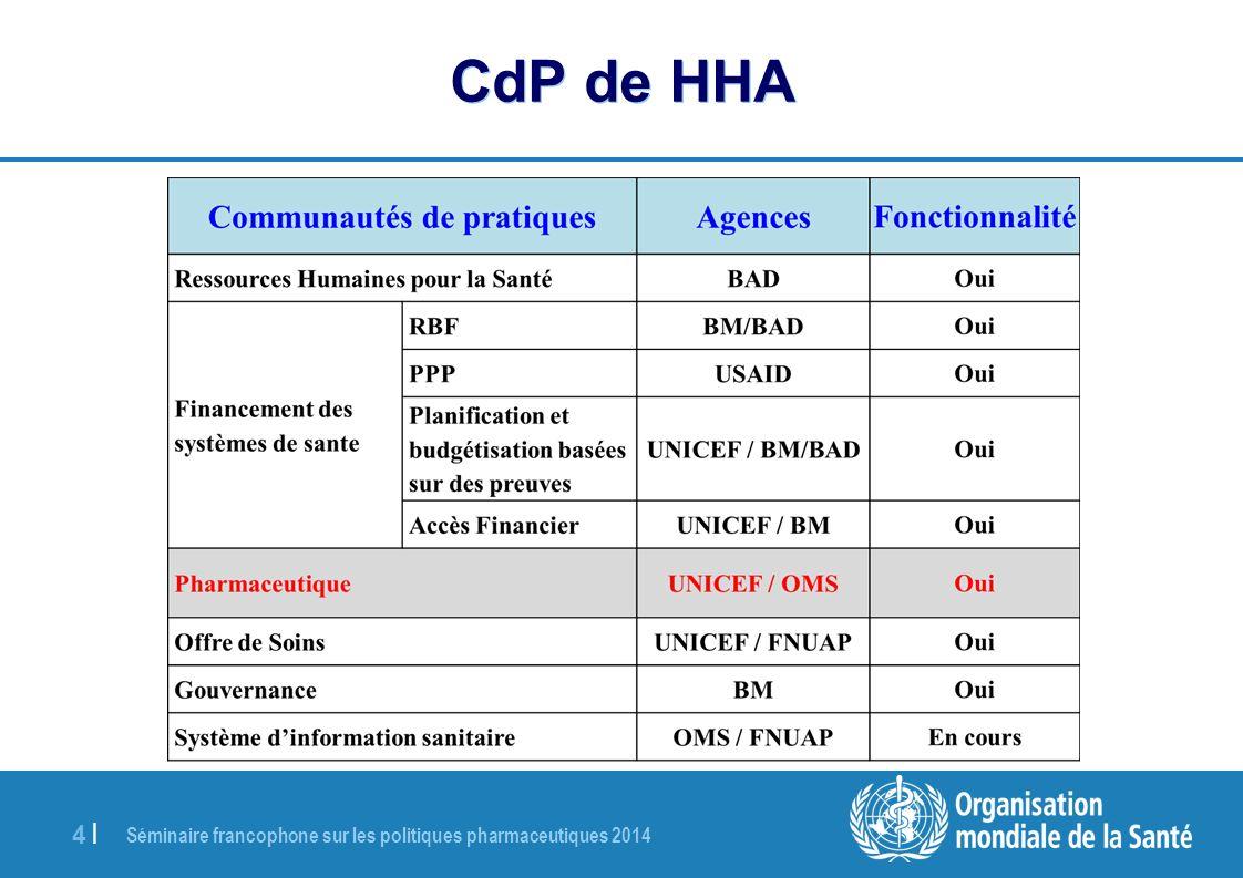 Séminaire francophone sur les politiques pharmaceutiques 2014 5 |5 | E-MeD se transforme en CdP Pharmaceutique En 2013 alors que le réseau E-med intégré à l association ReMeD connait quelques difficultés Support à la modération de E-MeD grâce à des fonds français disponibles à l UNICEF et provenant de l Initiative Muskoka multilatérale (Support à l atteinte des OMDs 4 et 5 à travers l OMS, l UNICEF, l UNFPA et ONUFemmes) Soutien de E-med en tant que CdP Pharmaceutique francophone Coordination collégiale.