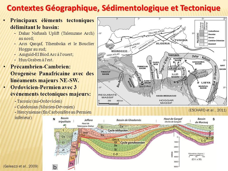 Principaux éléments tectoniques délimitant le bassin: -Dahar Nafusah Uplift (Talemzane Arch) au nord; -Arcs Qarqaf, Tihemboka et le Bouclier Hoggar au sud; -Amguid-El Biod Arc à l ouest; -Hun Graben à l est.