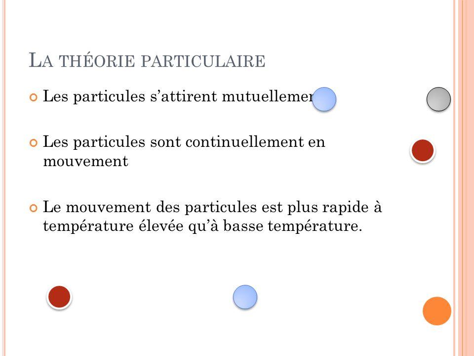 L A THÉORIE PARTICULAIRE Les particules sattirent mutuellement Les particules sont continuellement en mouvement Le mouvement des particules est plus r