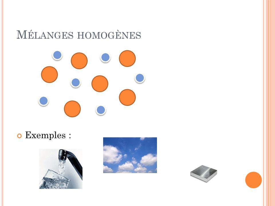 M ÉLANGES HOMOGÈNES Exemples :