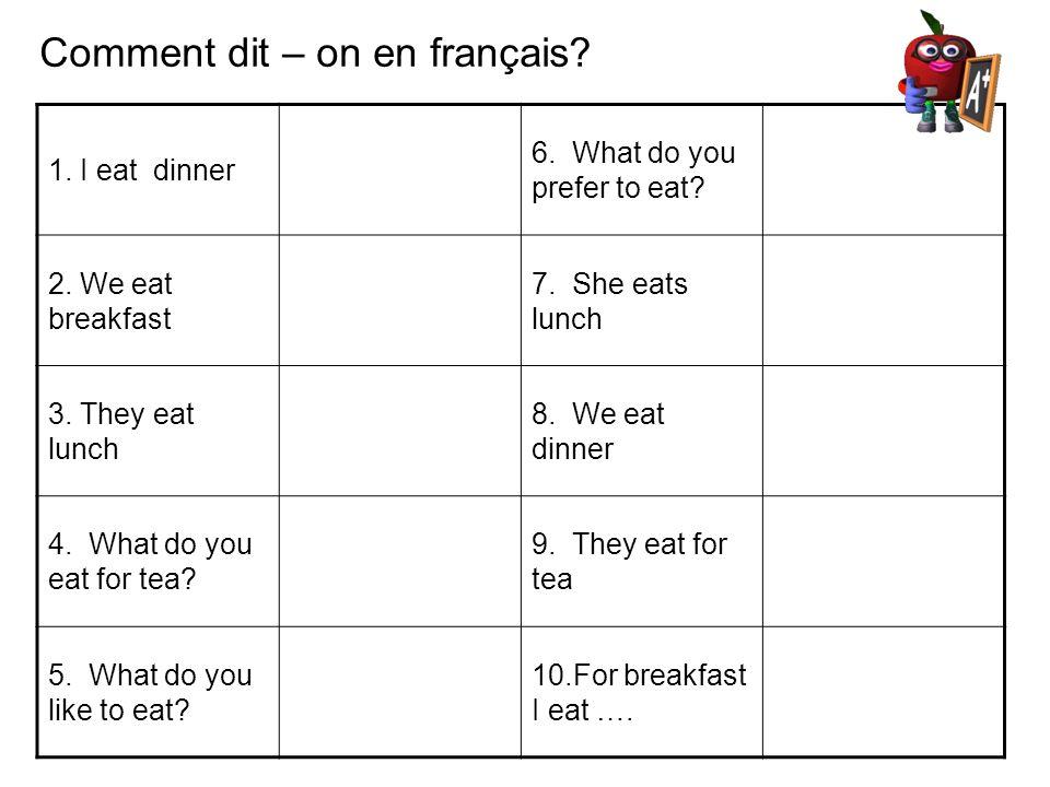 Comment dit – on en français.1. I eat dinner 6. What do you prefer to eat.