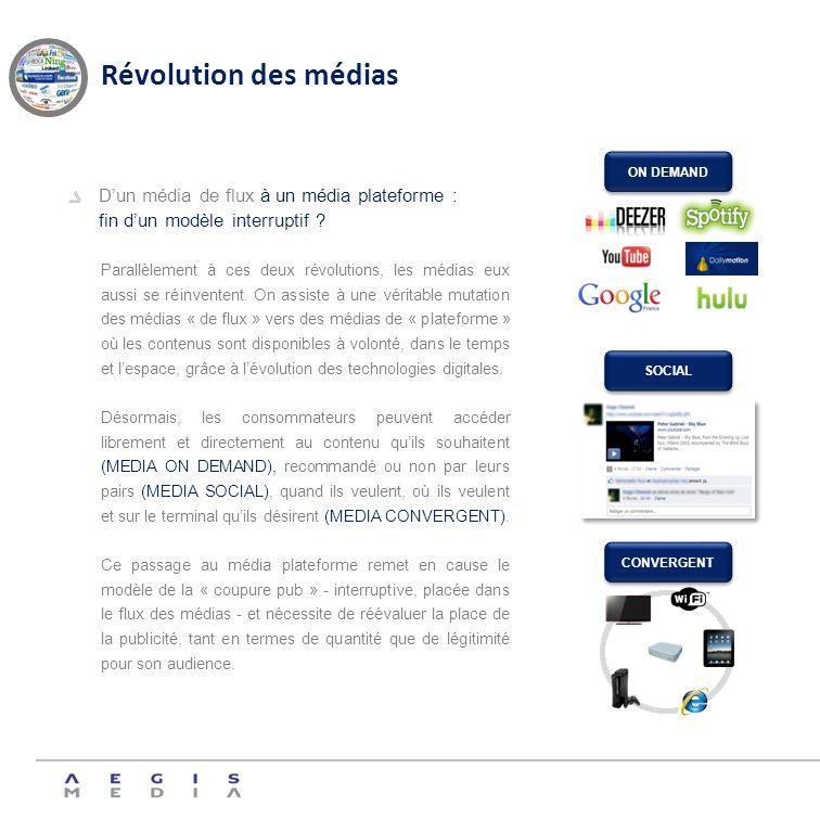 Révolution des médias Dun média de flux à un média plateforme : fin dun modèle interruptif ? Parallèlement à ces deux révolutions, les médias eux auss