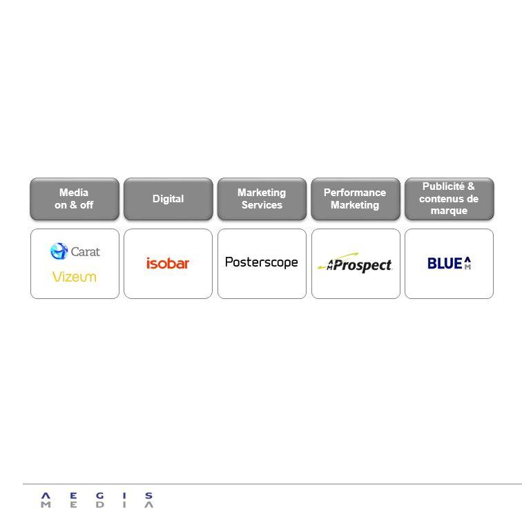 Media on & off Media on & off Digital Marketing Services Marketing Services Performance Marketing Performance Marketing Publicité & contenus de marque