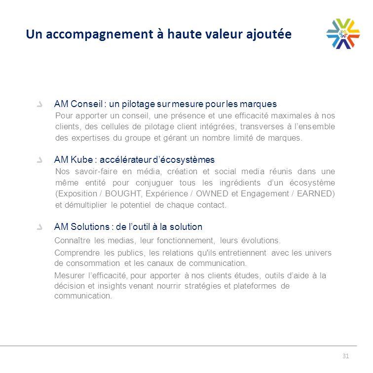 31 Un accompagnement à haute valeur ajoutée AM Conseil : un pilotage sur mesure pour les marques Pour apporter un conseil, une présence et une efficac
