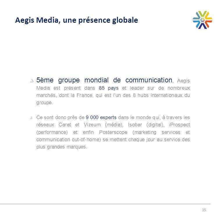 35 5ème groupe mondial de communication, Aegis Media est présent dans 85 pays et leader sur de nombreux marchés, dont la France, qui est lun des 8 hub