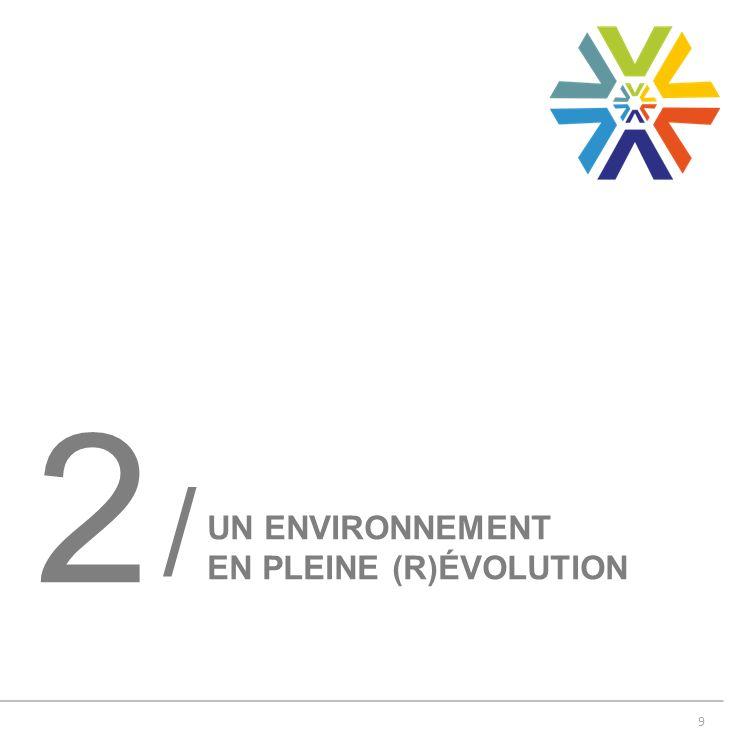 9 UN ENVIRONNEMENT EN PLEINE (R)ÉVOLUTION 2 /