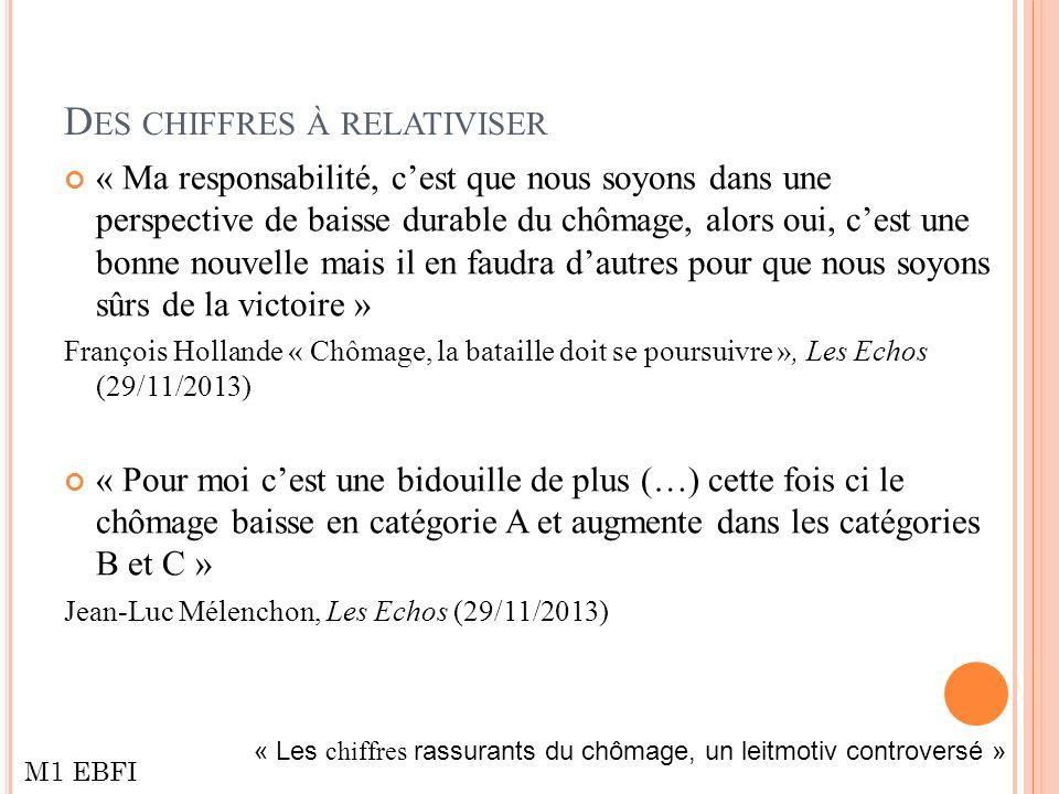 D ES CHIFFRES À RELATIVISER « Ma responsabilité, cest que nous soyons dans une perspective de baisse durable du chômage, alors oui, cest une bonne nouvelle mais il en faudra dautres pour que nous soyons sûrs de la victoire » François Hollande « Chômage, la bataille doit se poursuivre », Les Echos (29/11/2013) « Pour moi cest une bidouille de plus (…) cette fois ci le chômage baisse en catégorie A et augmente dans les catégories B et C » Jean-Luc Mélenchon, Les Echos (29/11/2013) M1 EBFI « Les chiffres rassurants du chômage, un leitmotiv controversé »