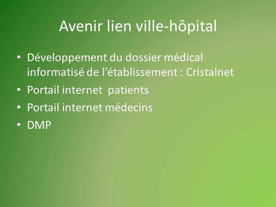 Avenir lien ville-hôpital Développement du dossier médical informatisé de létablissement : Cristalnet Portail internet patients Portail internet médecins DMP