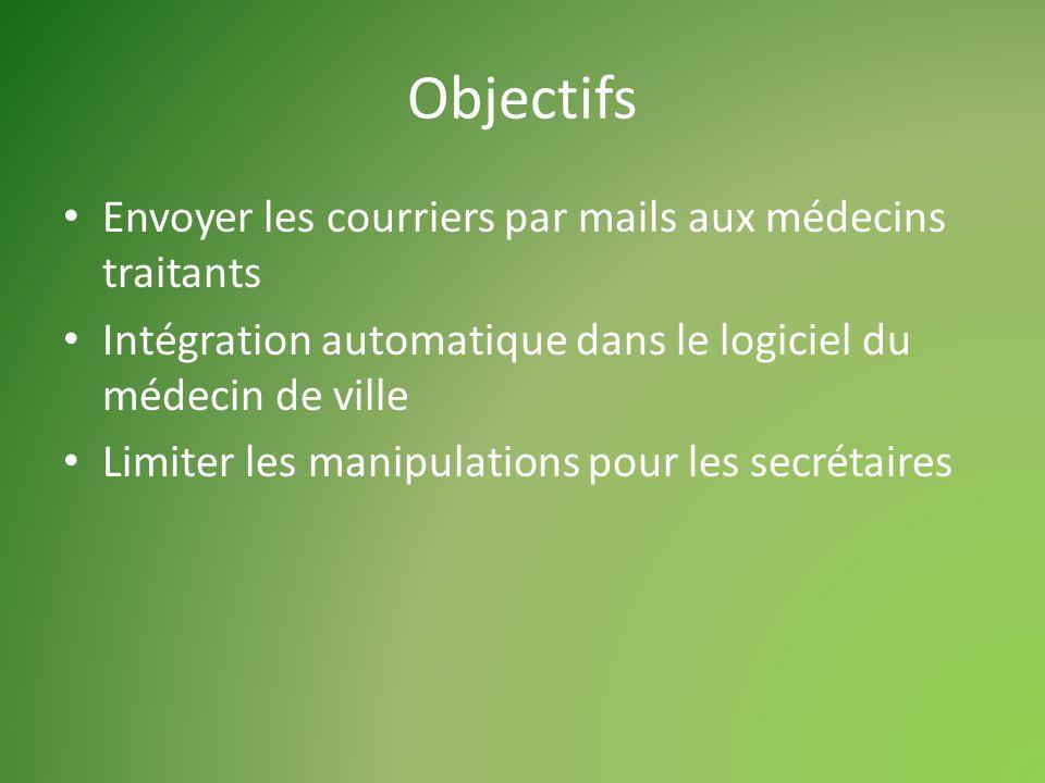 Objectifs Envoyer les courriers par mails aux médecins traitants Intégration automatique dans le logiciel du médecin de ville Limiter les manipulations pour les secrétaires