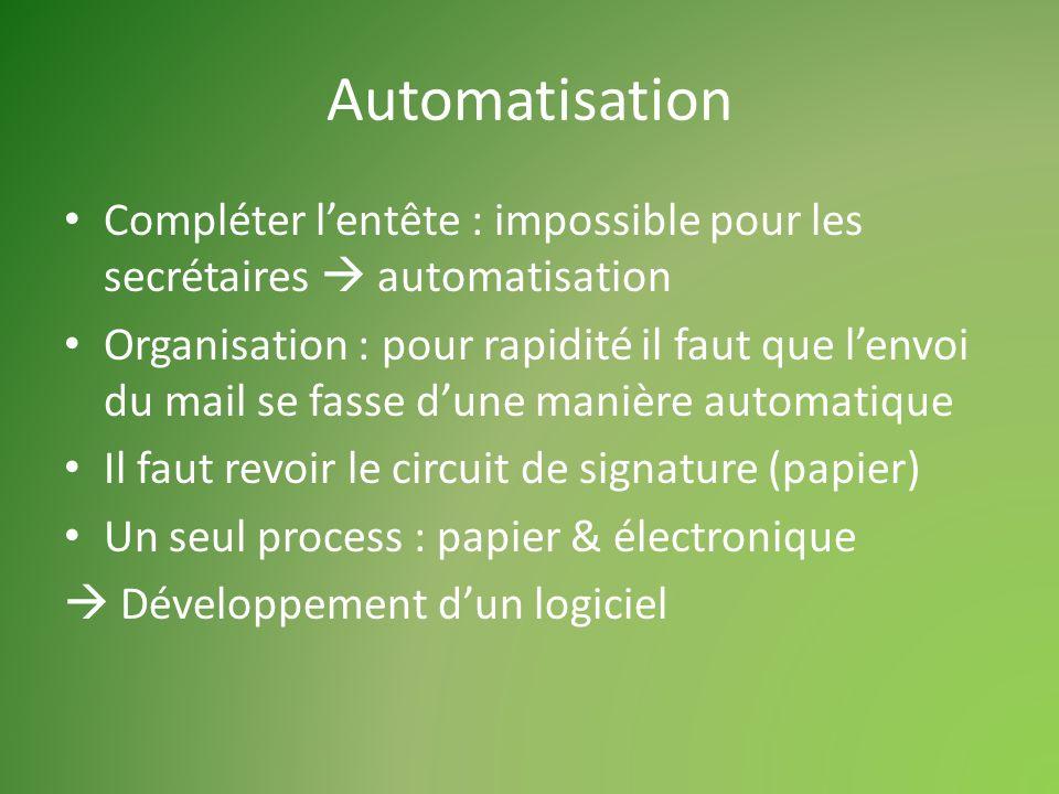 Automatisation Compléter lentête : impossible pour les secrétaires automatisation Organisation : pour rapidité il faut que lenvoi du mail se fasse dune manière automatique Il faut revoir le circuit de signature (papier) Un seul process : papier & électronique Développement dun logiciel