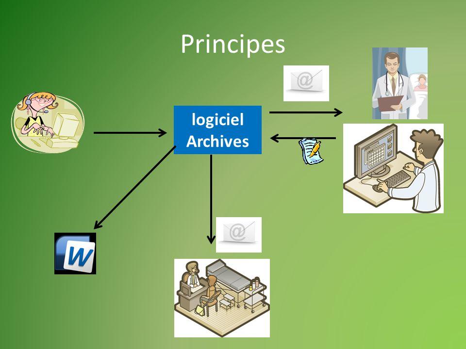 Principes logiciel Archives