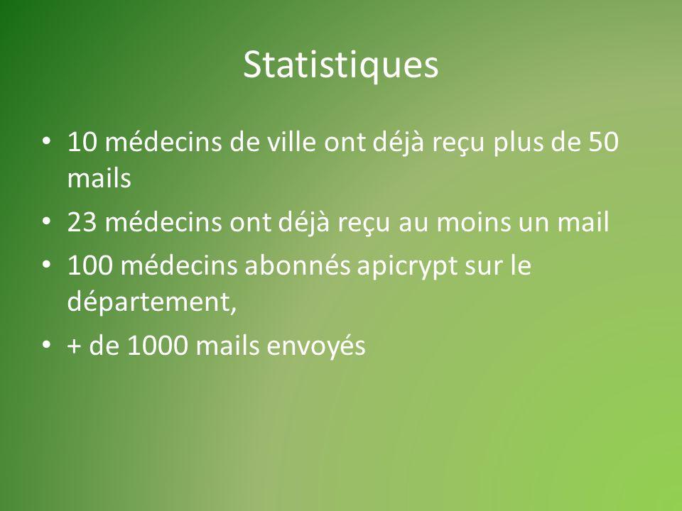Statistiques 10 médecins de ville ont déjà reçu plus de 50 mails 23 médecins ont déjà reçu au moins un mail 100 médecins abonnés apicrypt sur le département, + de 1000 mails envoyés