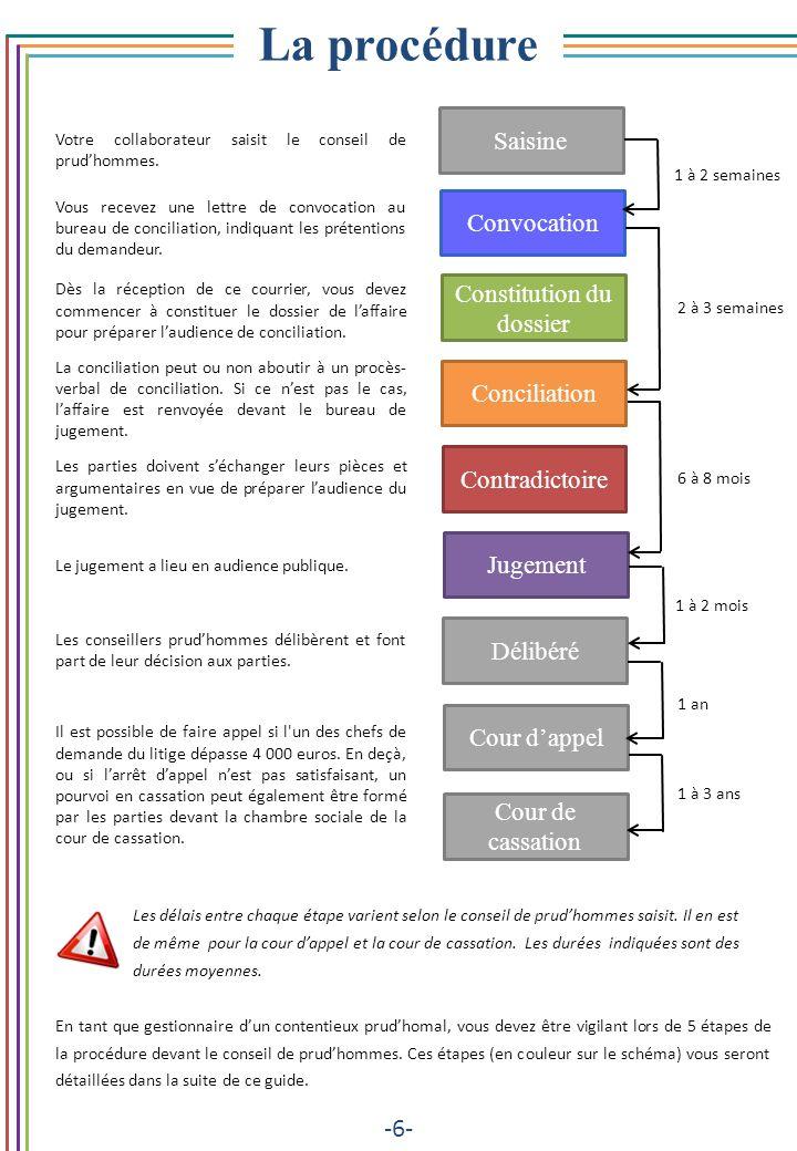 Nos Conseils -17- FACE À UN CONTENTIEUX PRUDHOMAL : Ne paniquez pas .