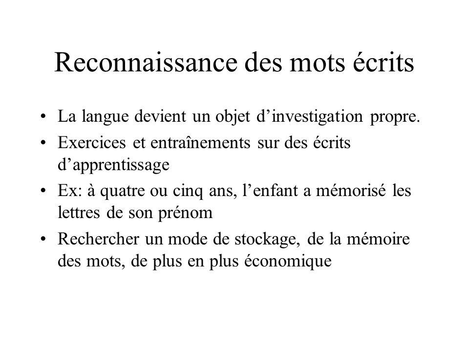 Reconnaissance des mots écrits La langue devient un objet dinvestigation propre.