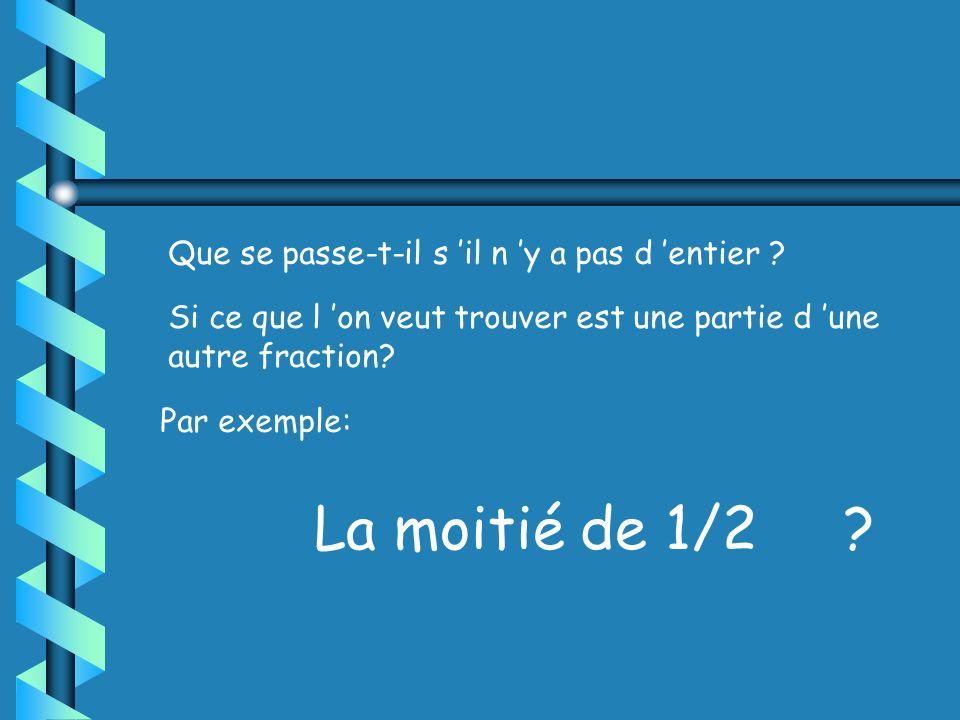 Pour trouver: Le quart de 12, on fait 12 4 = 3 ou encore 12 X _1__1_ 4 et encore ici on simplifie \ \ 3 1 On trouve une partie d un entier en multipli