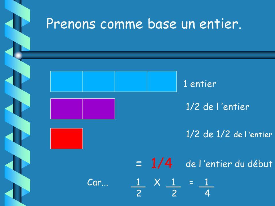 On procède en utilisant le même raisonnement: La moitié de 1/2 = _1_ 2 2 ou _1_ X _1_ 2 2 = 1 4 Voyons maintenant POURQUOI on peut arriver à ce résult