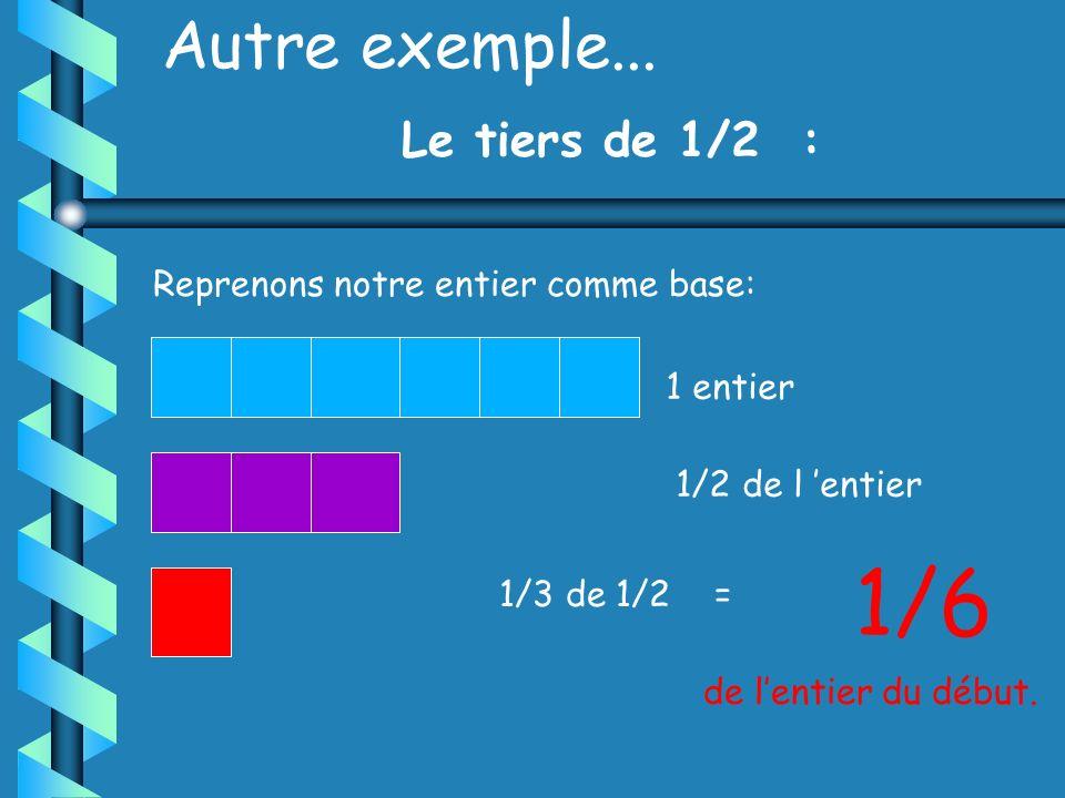 Prenons comme base un entier. 1 entier 1/2 de l entier 1/2 de 1/2 de l entier = 1/4 de l entier du début Car... 1 X 1 = 1 2 2 4