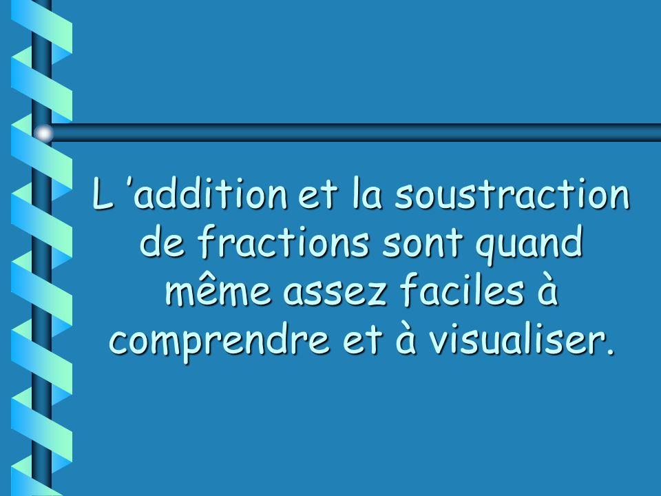 C est la première information que l on apprend lorsquon commence à découvrir les fractions.