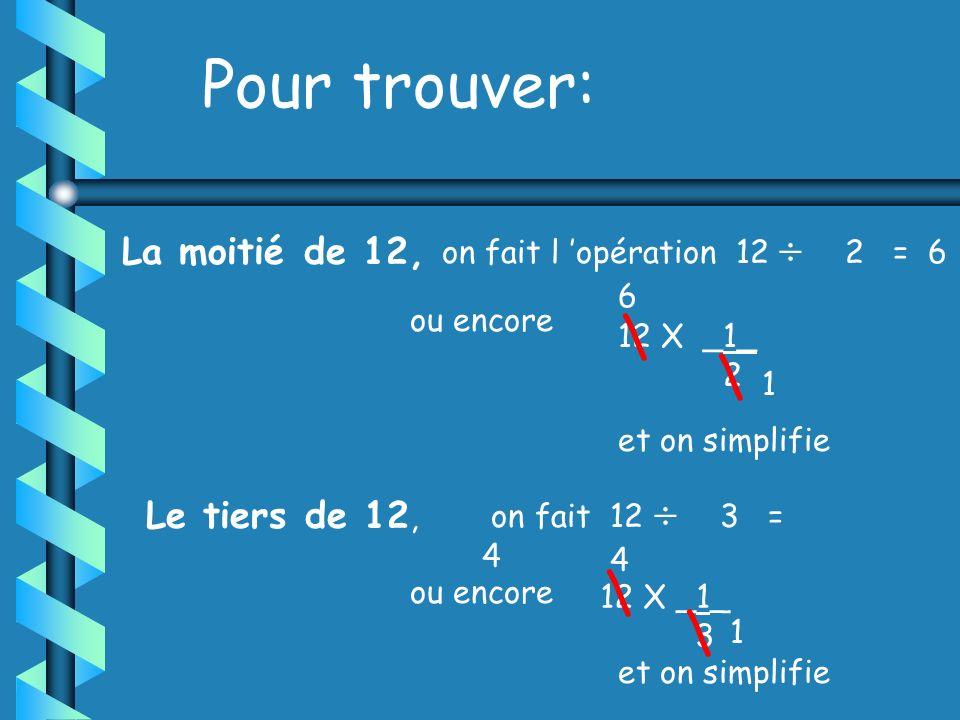 Mais pour mieux saisir le sens de la fraction résultant d une multiplication ou d une division, commençons par des exemples similaires mais avec des e