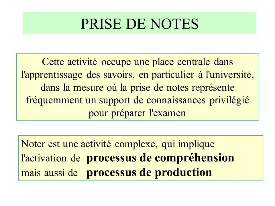 PRISE DE NOTES Noter est une activité complexe, qui implique l'activation de processus de compréhension mais aussi de processus de production Cette ac