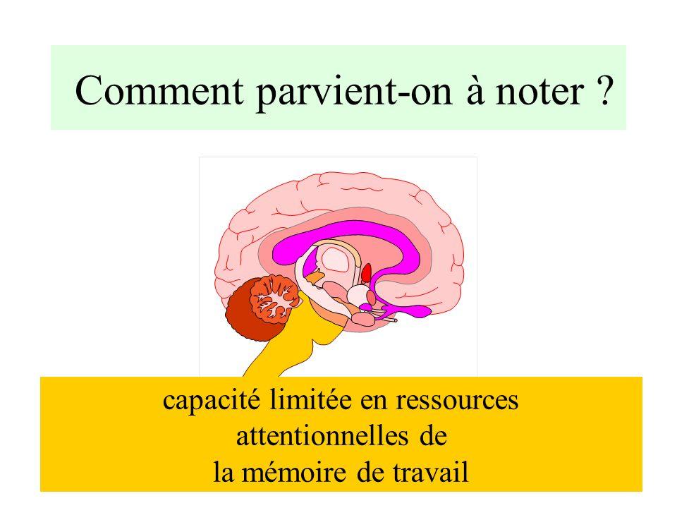 Comment parvient-on à noter ? capacité limitée en ressources attentionnelles de la mémoire de travail