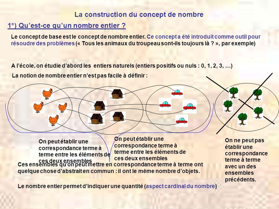 La construction du concept de nombre 1°) Quest-ce quun nombre entier ? Le concept de base est le concept de nombre entier. Ce concept a été introduit