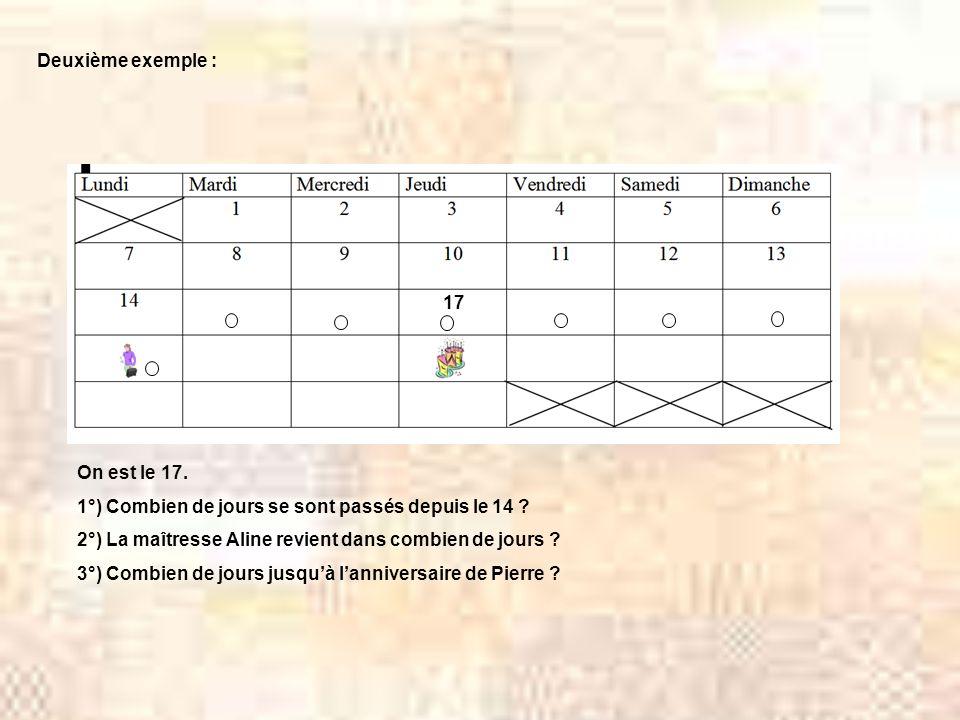 Deuxième exemple : On est le 17. 1°) Combien de jours se sont passés depuis le 14 ? 2°) La maîtresse Aline revient dans combien de jours ? 3°) Combien
