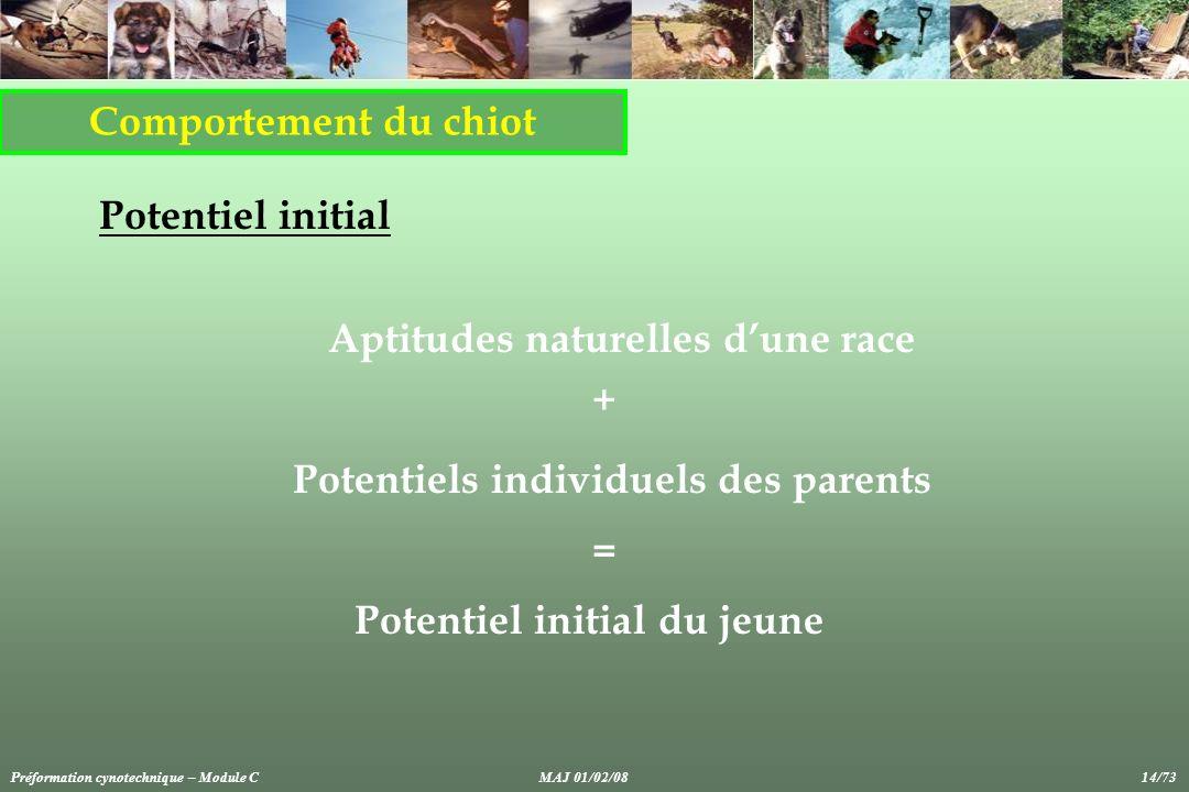 Comportement du chiot Potentiel initial Aptitudes naturelles dune race Potentiels individuels des parents Potentiel initial du jeune + = Préformation cynotechnique – Module CMAJ 01/02/08 14/73