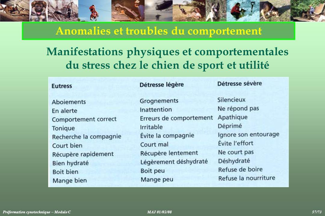 Anomalies et troubles du comportement Manifestations physiques et comportementales du stress chez le chien de sport et utilité Préformation cynotechni